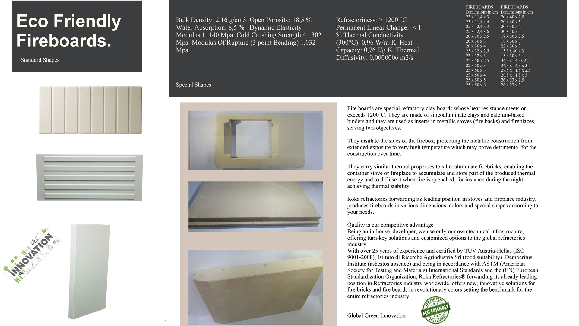 Roka-Refractories-Slider-Eco-Friendly-Fireboards