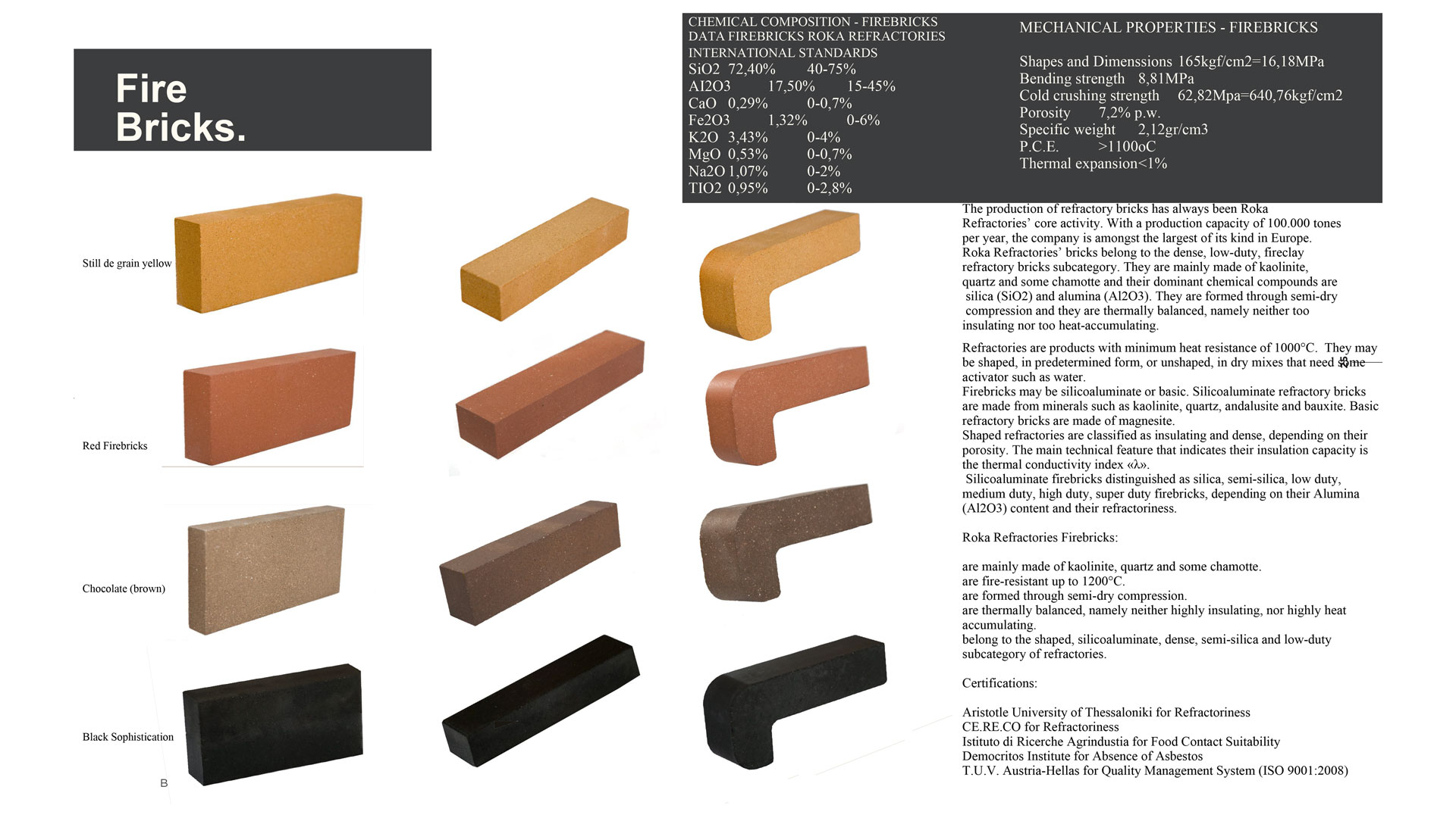 Roka-Refractories-Slider-Firebricks