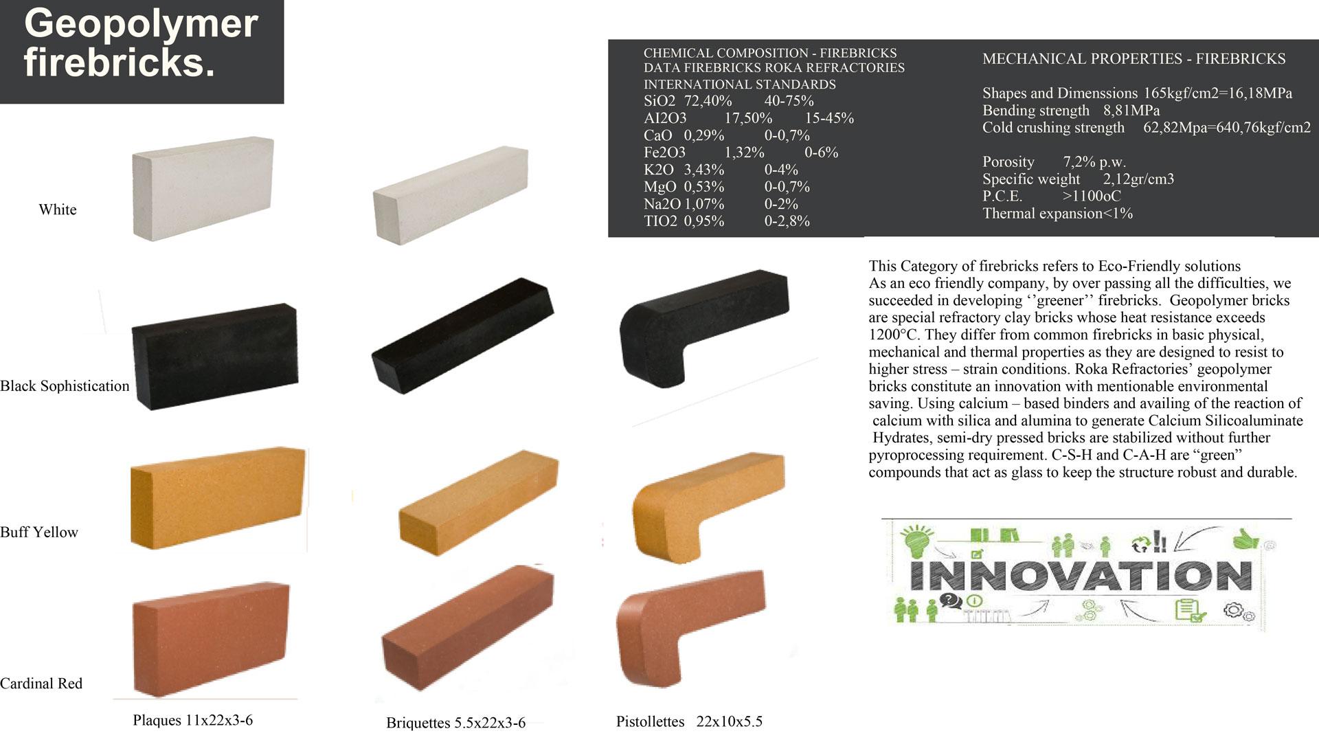 Roka-Refractories-Slider-GeopolymerF-Firebricks