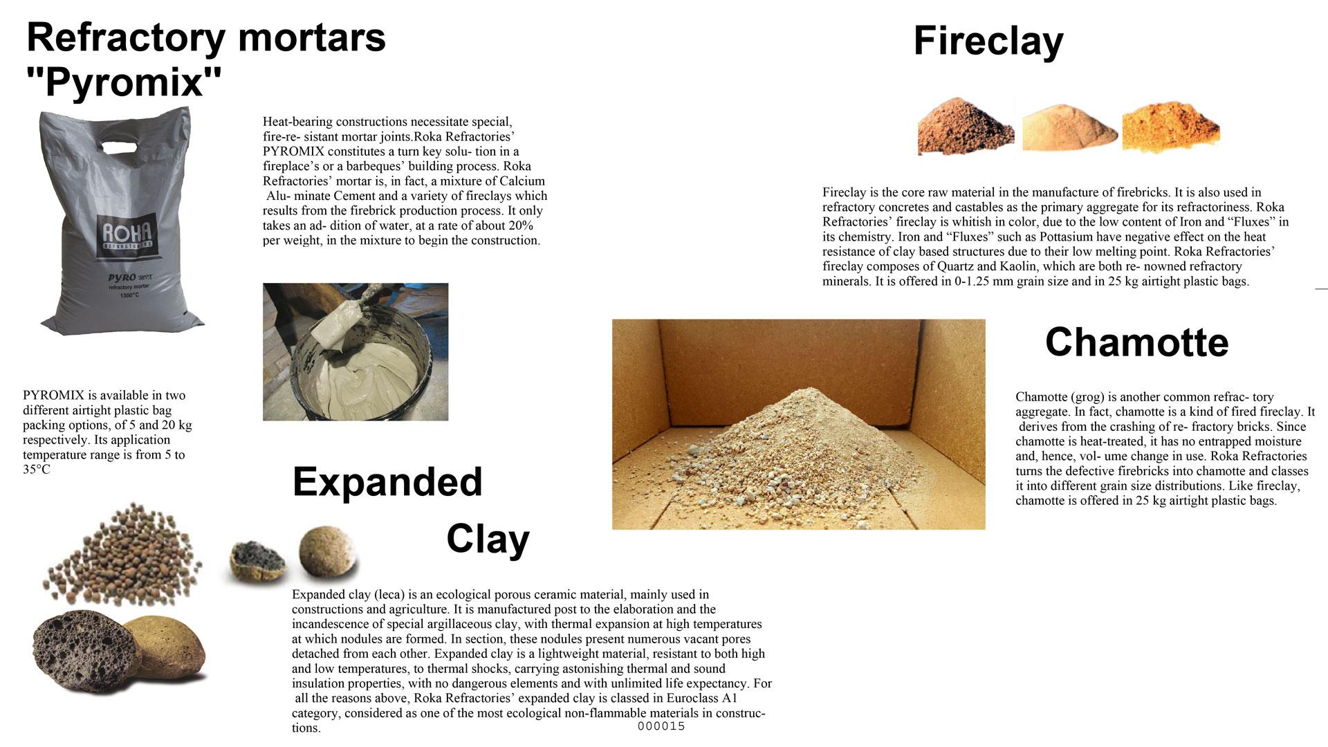 Roka-Refractories-Slider-Refracotry-Mortars